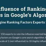 Moz Ranking Factors Cover